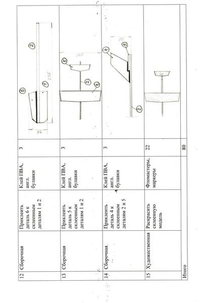 проекта авиамодели, чертеж